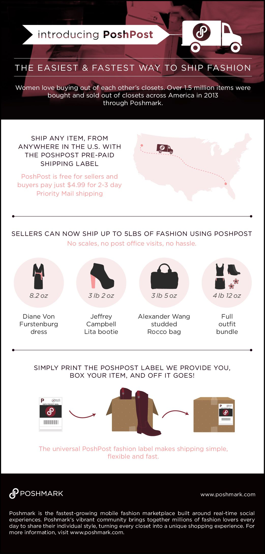 Poshmark Now Has Its Own Flat-Rate Shipping Labels - Racked SF