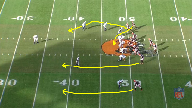 Week 14 Offense (2) - Moving the Safety