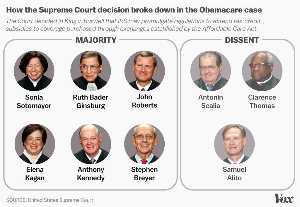 supreme court graphic