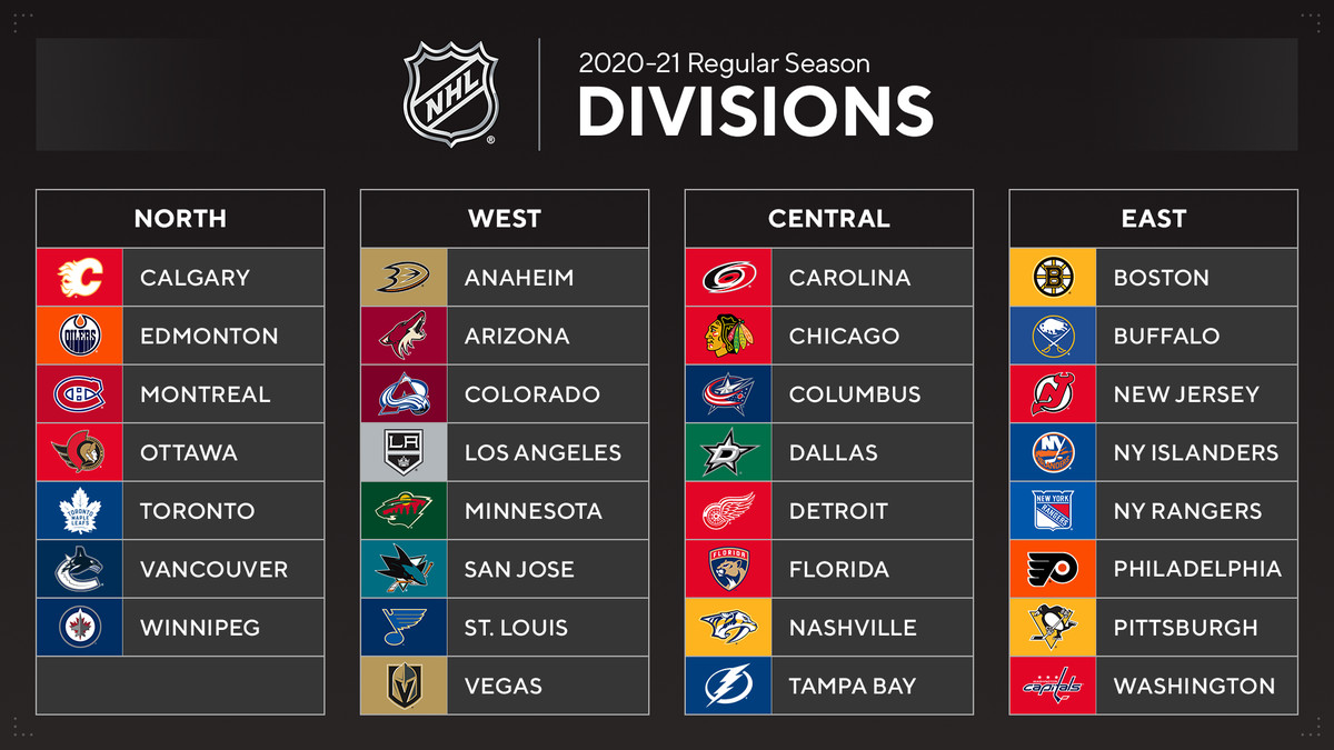 NHL Divisional Re-alignment, 2021
