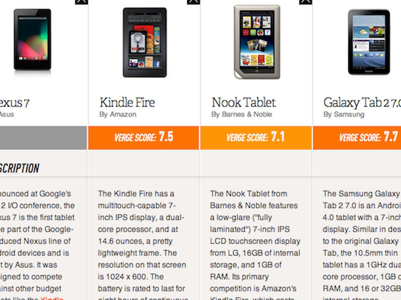 Google Nexus 7 vs  Kindle Fire, Nook Tablet, and Galaxy Tab 2 7 0