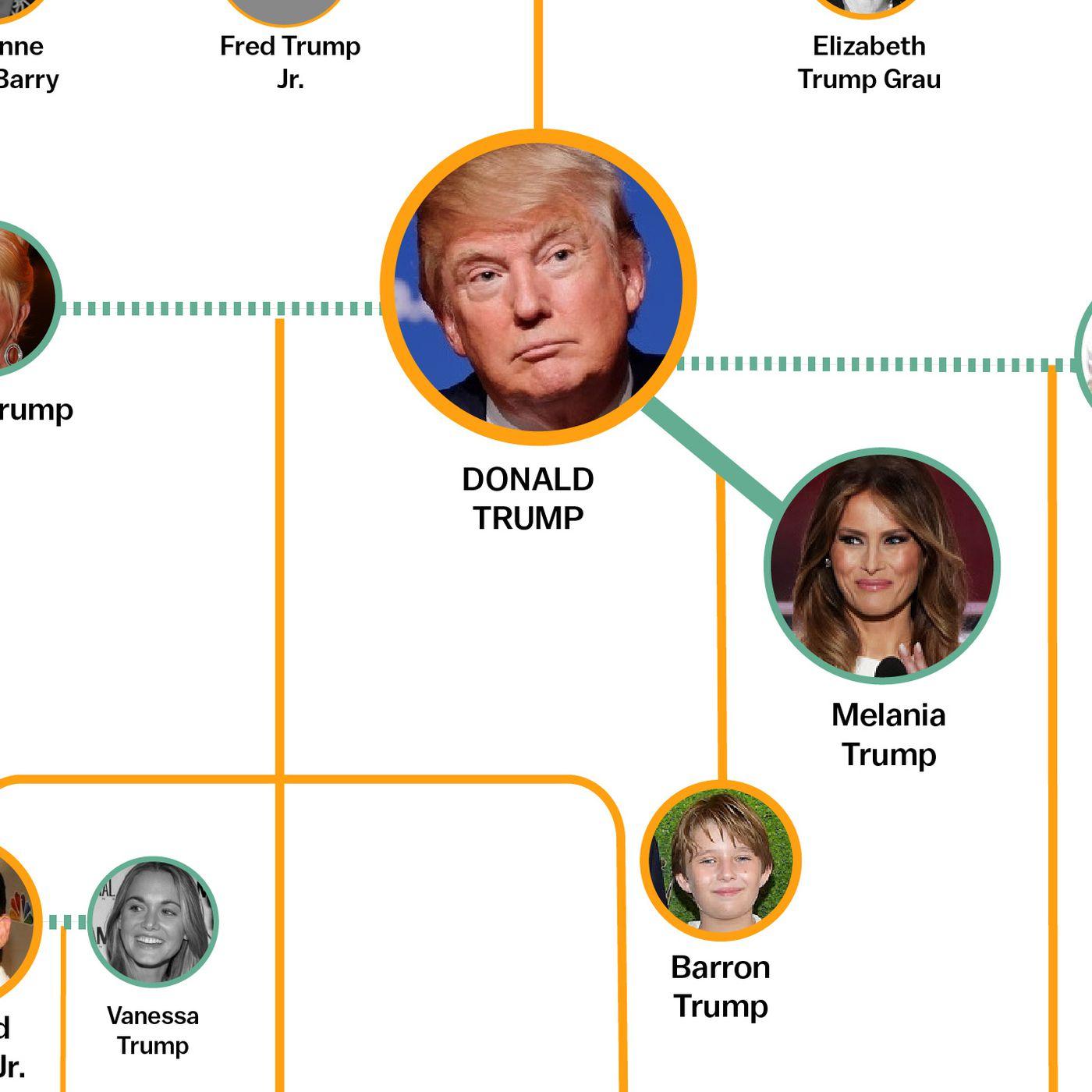 Trump tenna Who is