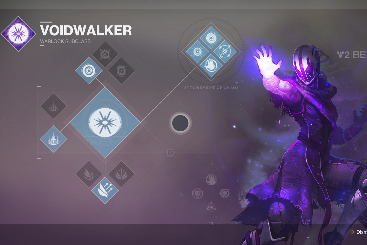 Voidwalker Build Pvp Destiny