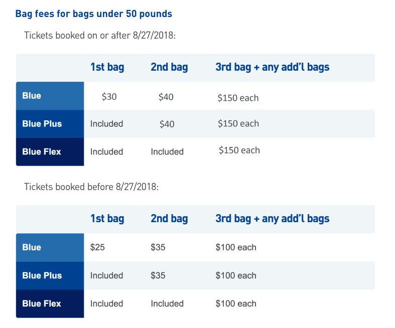 JetBlue is raising its checked baggage fees to  30 - The Verge 6ce80d5be1eae