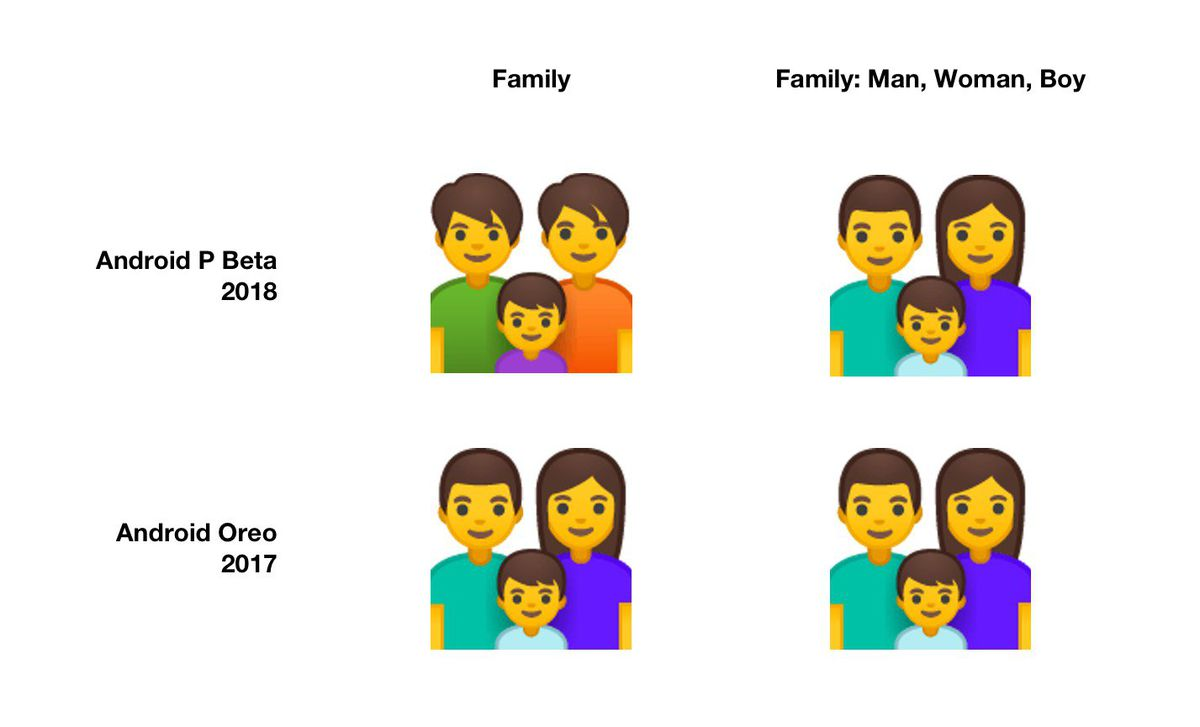 Android P Beta 2 Includes 157 New Emoji And Has Gender Neutral