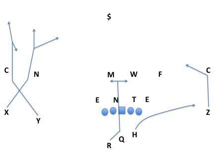 Switch vs C1