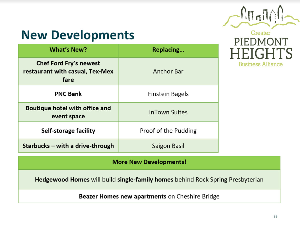A chart showing new tenants coming into the neighborhoods.