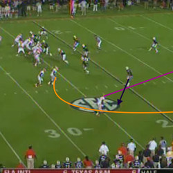 """Running back Jamie Harper gets motioned out of the backfield and into the slot, ready to wheel up the sideline. But he's going to get a little help from a WR, who will effectively """"block"""" the flat defender (blue arrow)."""