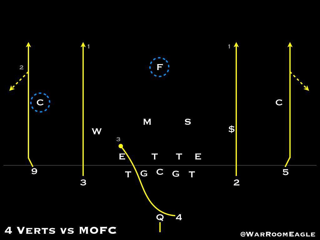 4Verts vs MOFC