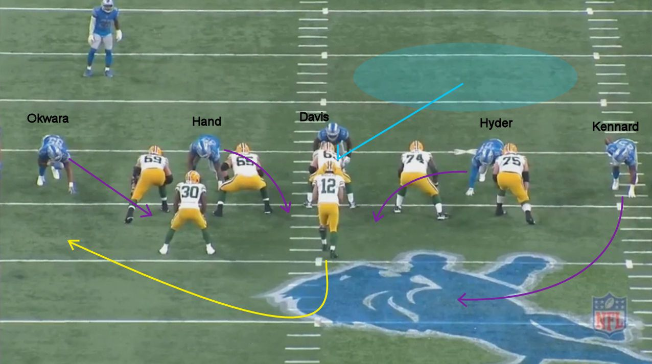 Film breakdown: Lions frustrated Rodgers by refusing to chase him