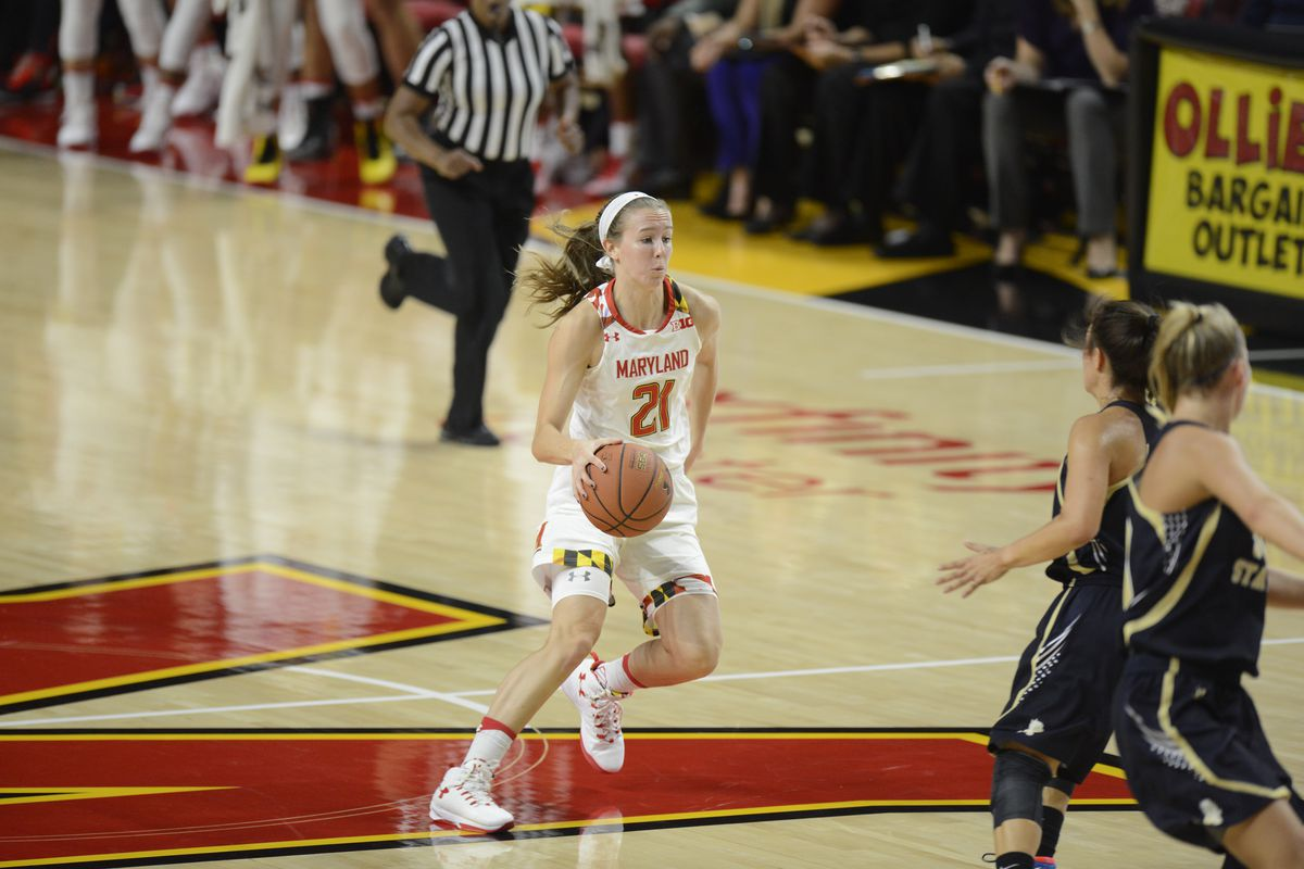 No. 6 Maryland, bench smackdown UMES 106-61 - Swish Appeal