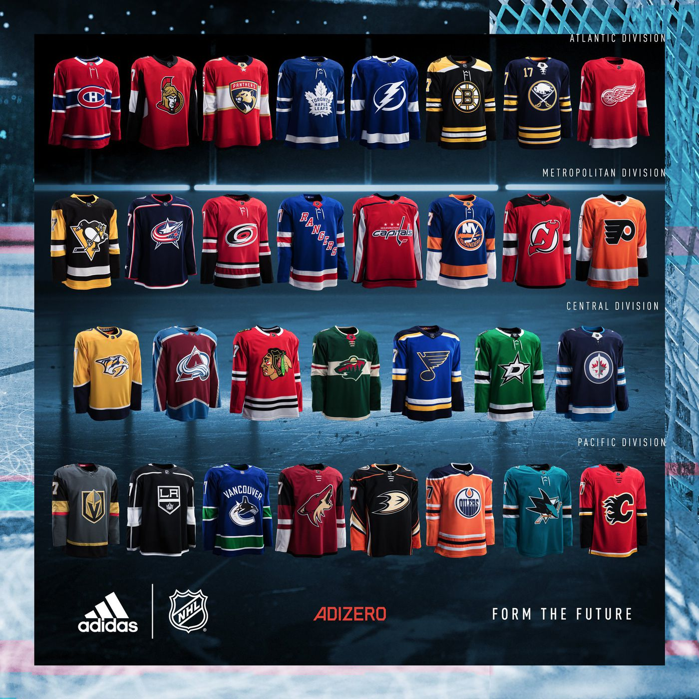 584d875eaea Let's get happy or angry together about every new NHL jersey design ...