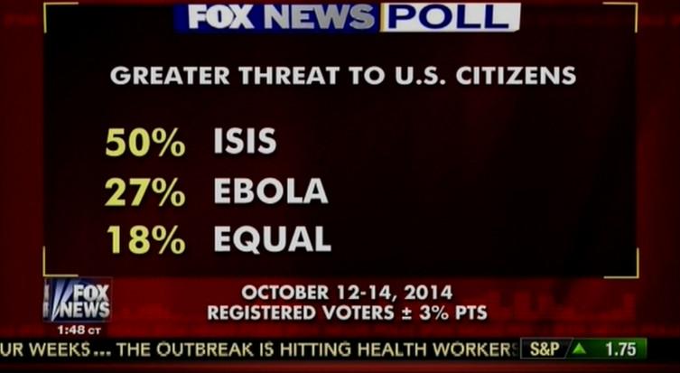 ISIS Ebola poll