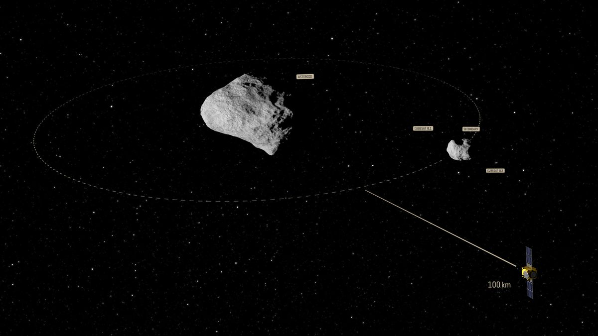 asteroid system