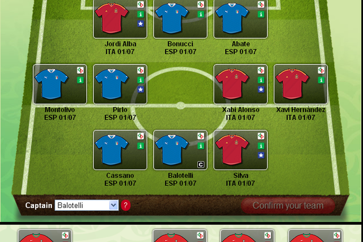 Neal's Team for the finals - relying on Balotelli really makes one nervous.