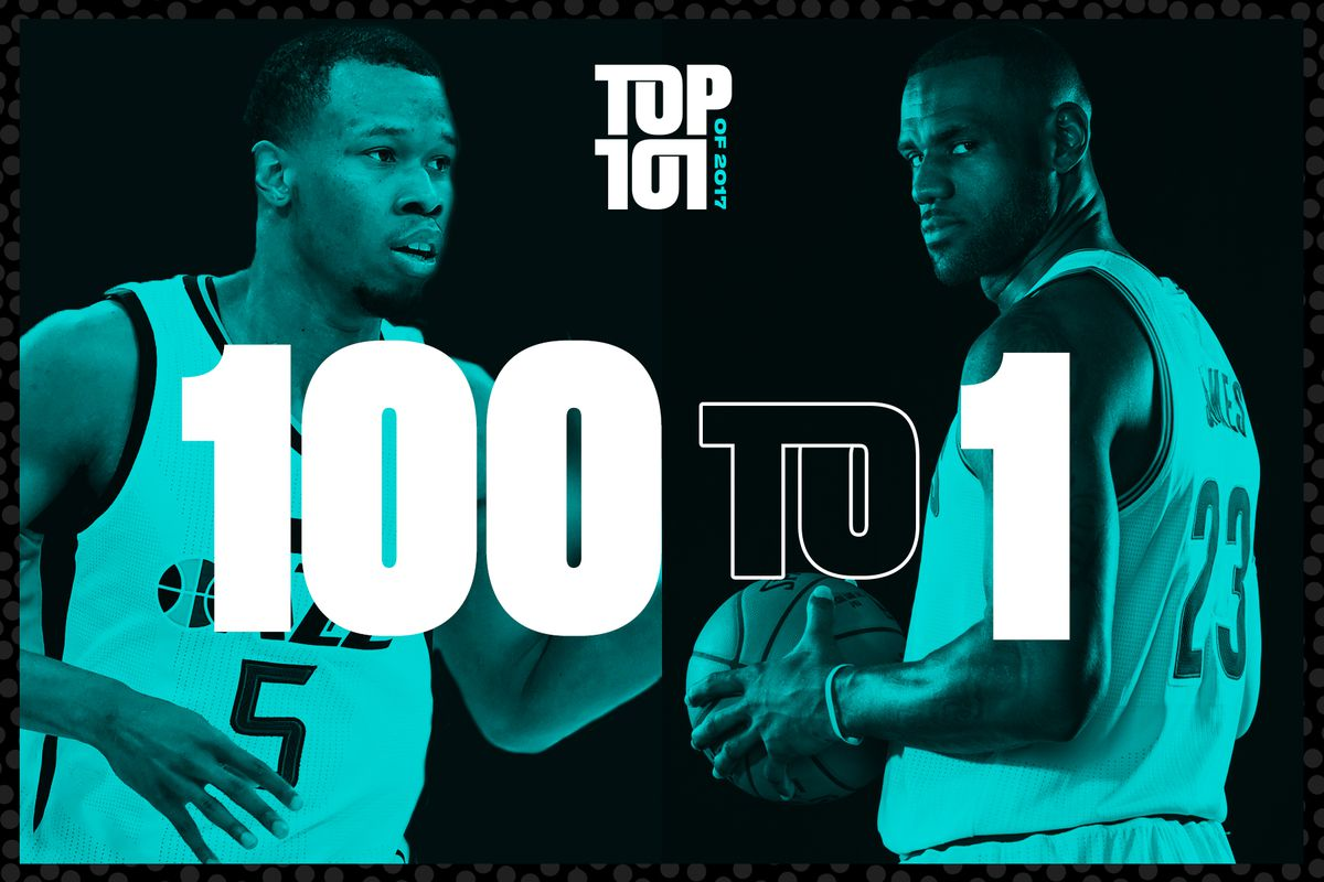 nba player rankings top 100 players in 2017 begins with lebron