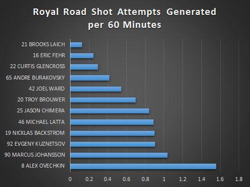 Royal_Road_Passes