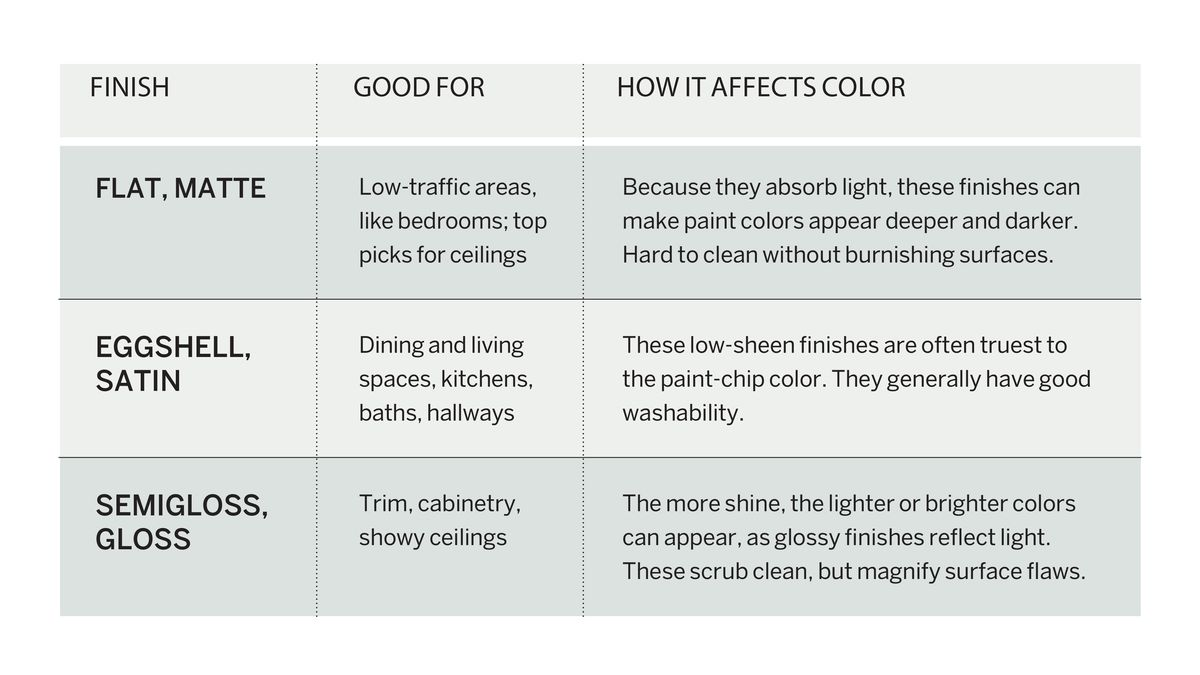 Read This Before You Pick a Paint Color, Sep/Oct 2020
