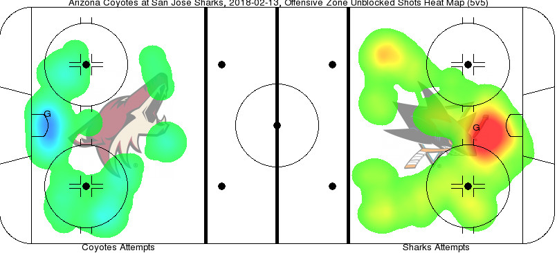 San Jose Sharks played the Arizona Coyotes in San Jose and lost despite dominating on the shot sheet
