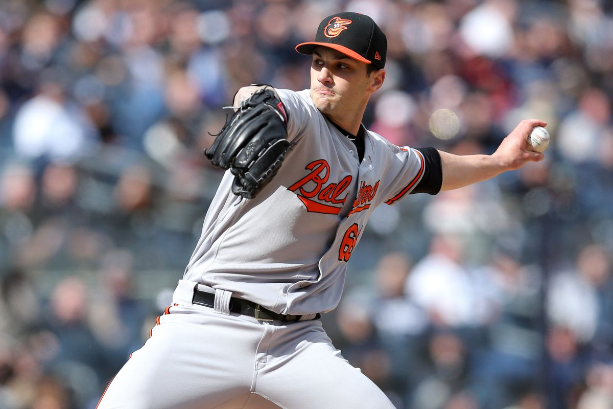 71d4b7bbc What are realistic expectations for top Orioles pitching prospects ...