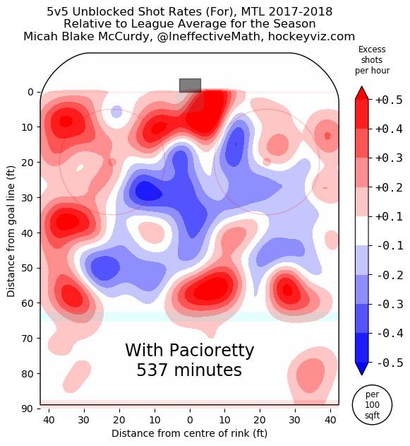 Max Pacioretty heat map
