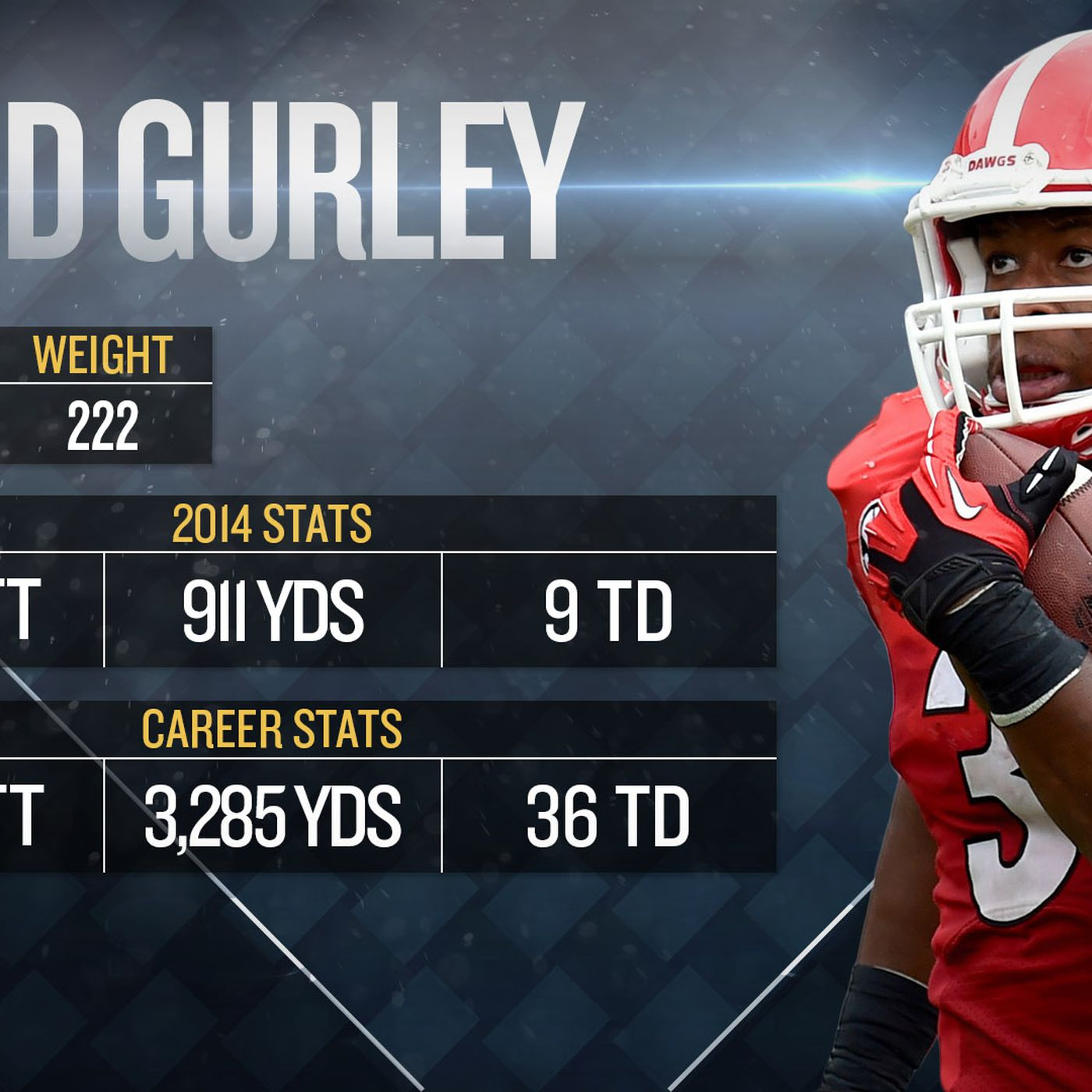 2015 Nfl Draft Todd Gurley Scouting Report Sbnation Com