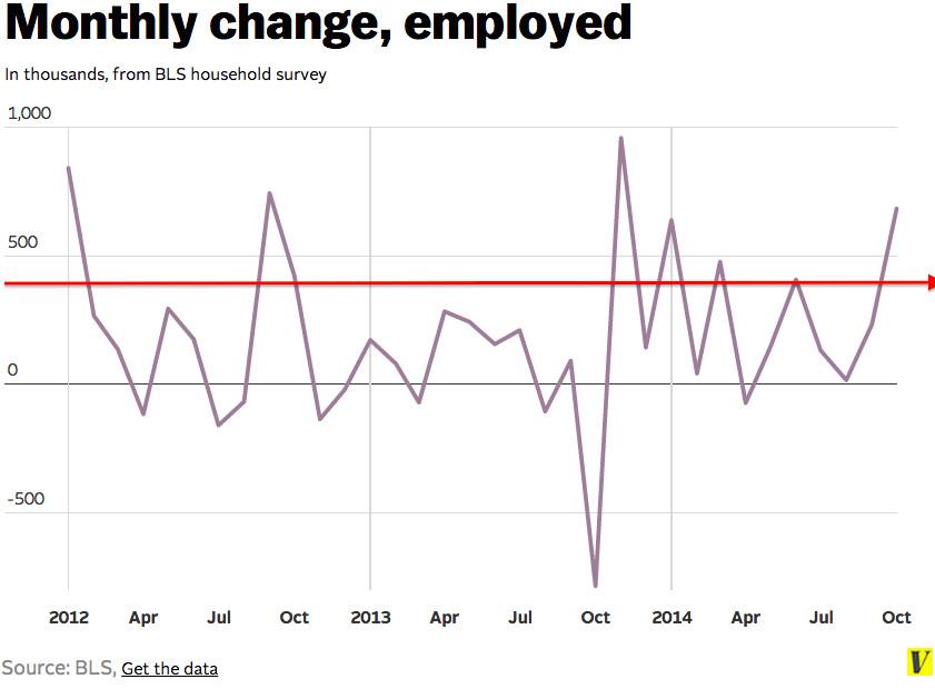 Employed margin of error
