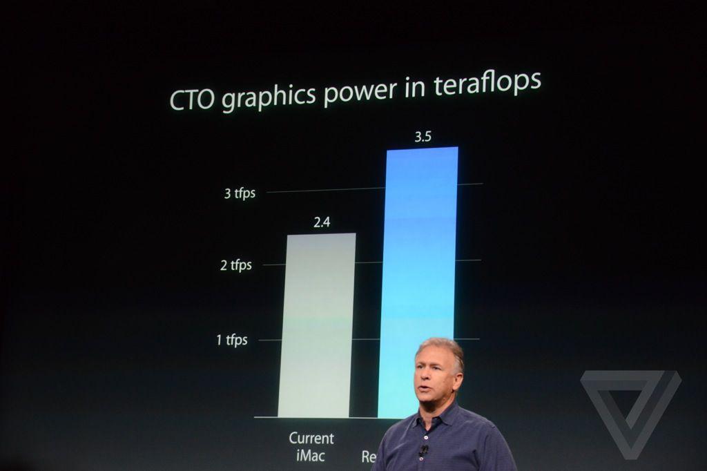 iMac power