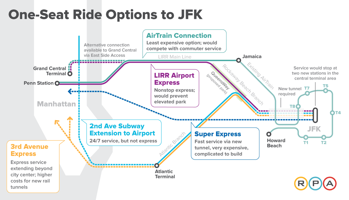 Nyc Subway Map Airtrain.One Seat Rides To Jfk Airport Are A Reality In This Public Transit