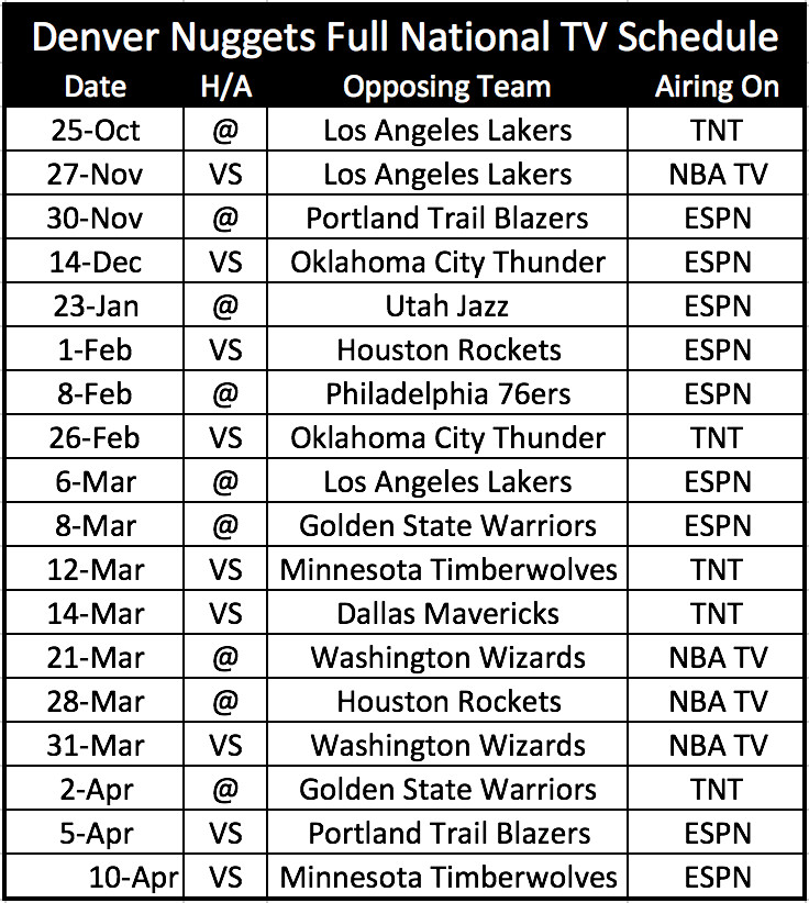 NBA Releases Full Regular Season Schedule With Nuggets To