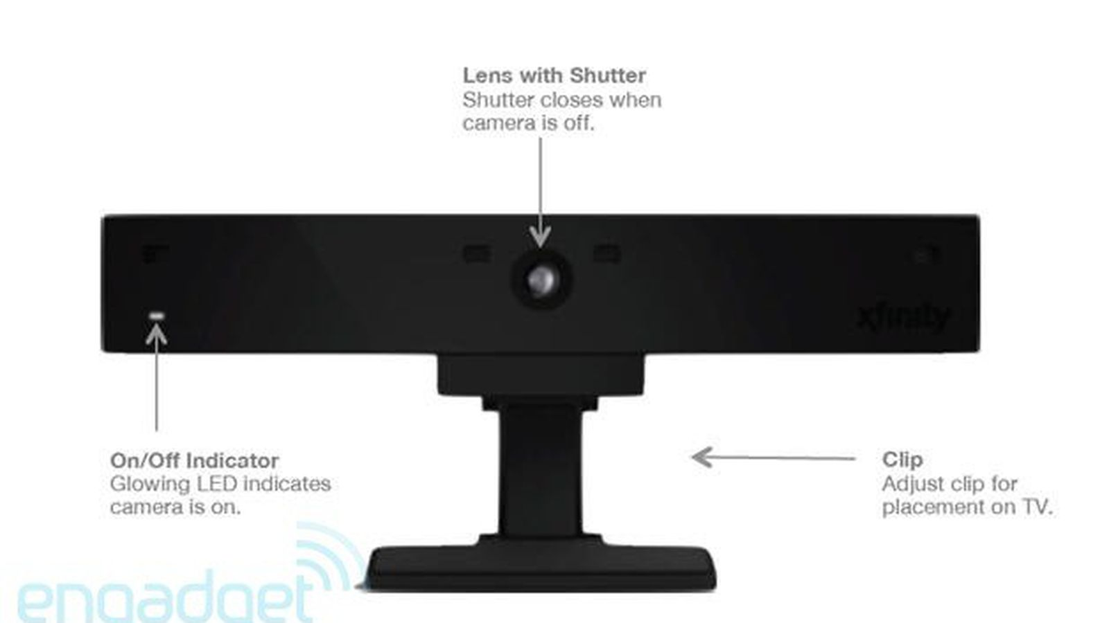 Comcast xfinity 39 astro 39 skype webcam leaked lets you for Camera it web tv