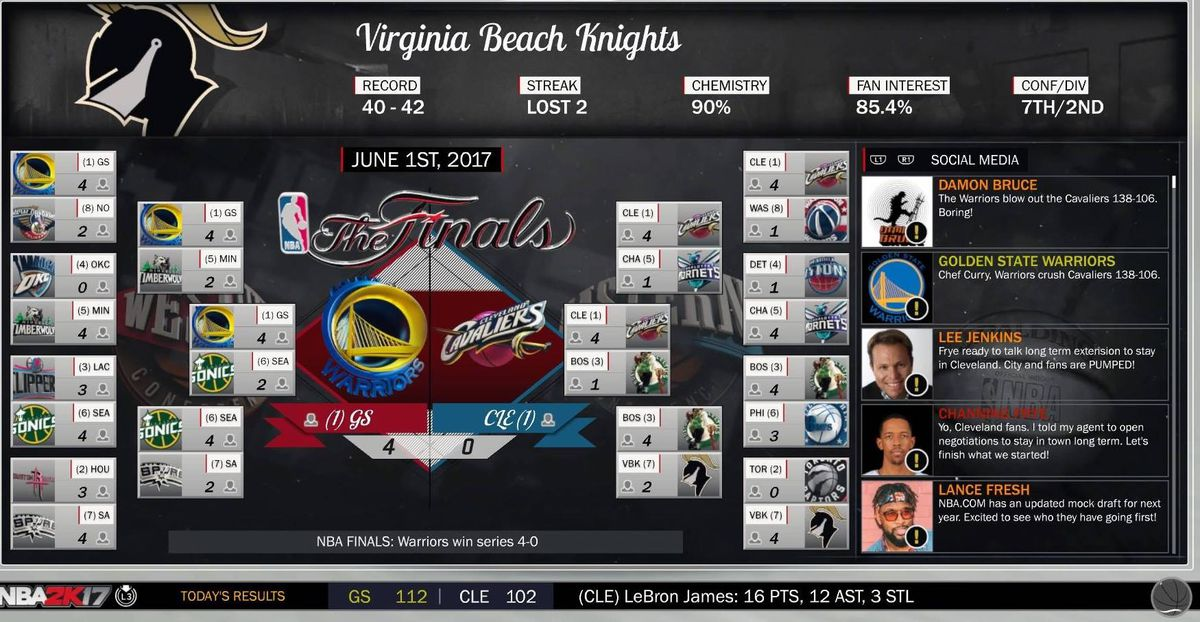 We drafted 2 NBA expansion teams and simulated a year in NBA