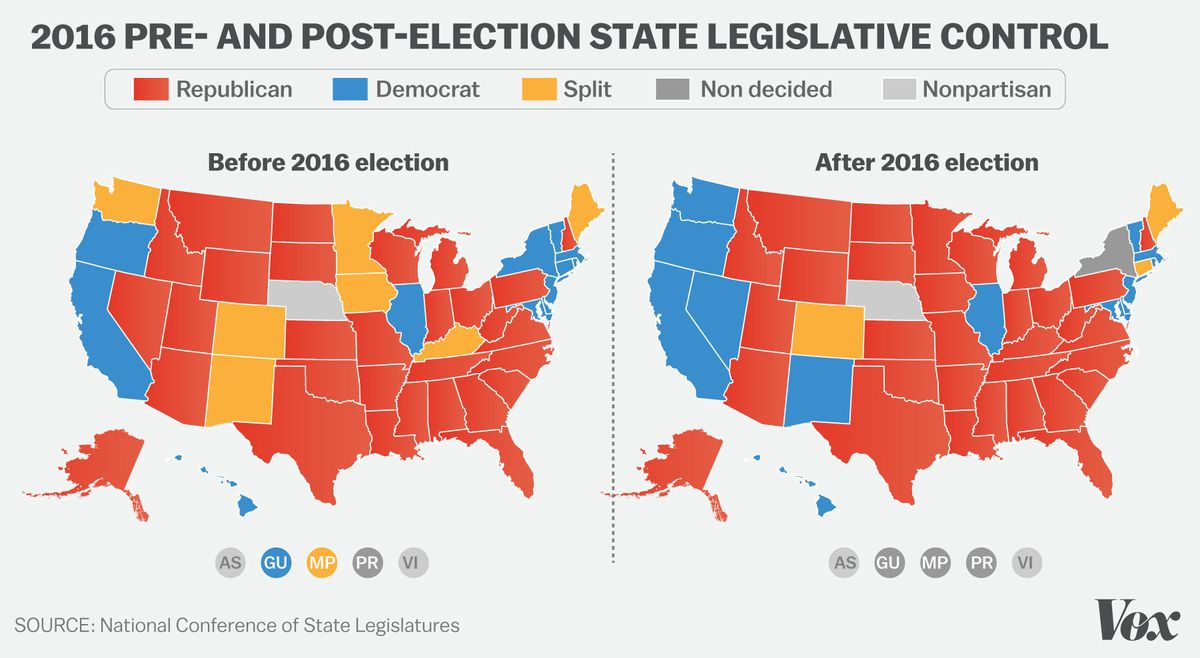 A map of state legislatures before and after the 2016 election.