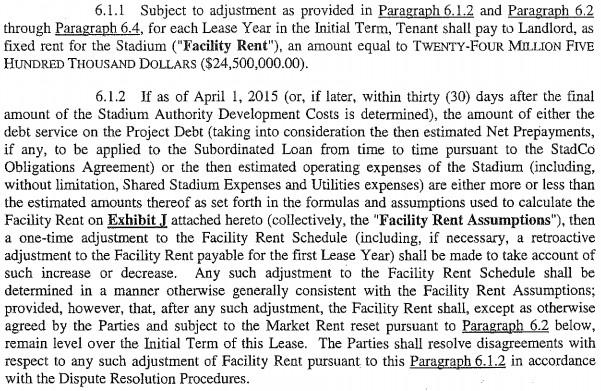 Levis Stadium lease agreement 6.1.2.