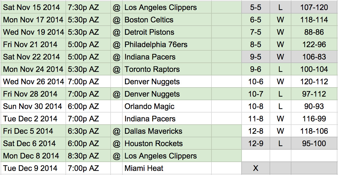 suns-sked-10-of-14-on-road