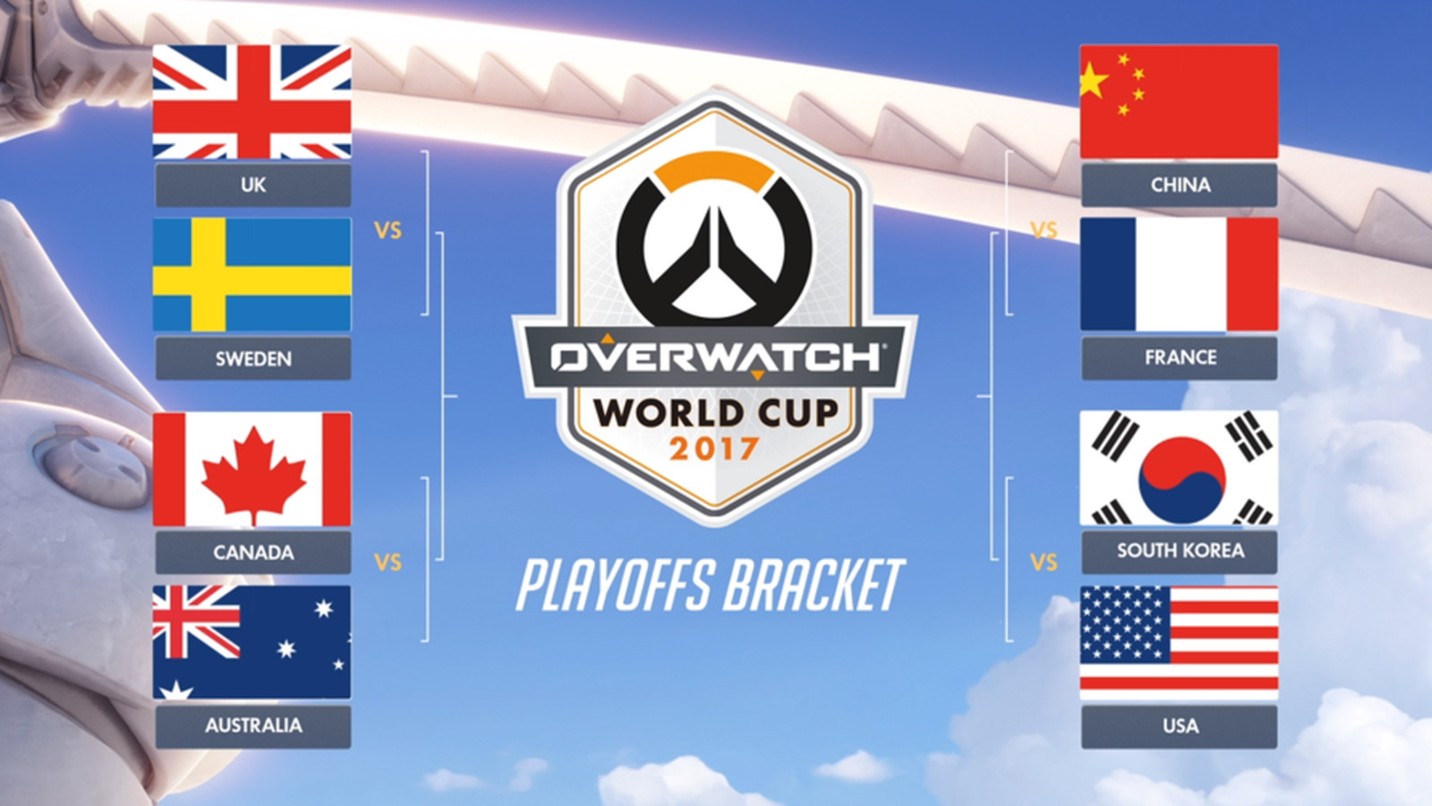 We finally know the opening match ups at Blizzcon for the Overwatch World Cup
