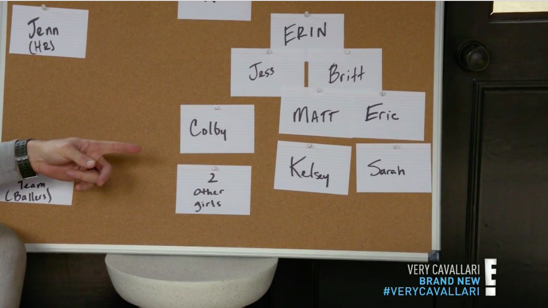 """Close-up of Jay pointing to the index card reading """"2 other girls"""" on his org chart"""