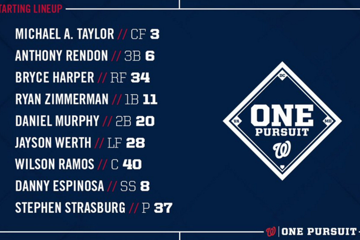 Photo ©and courtesy the @Nationals on the Twitter