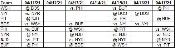 Team schedules for 04/11/2021 to 04/17/2021