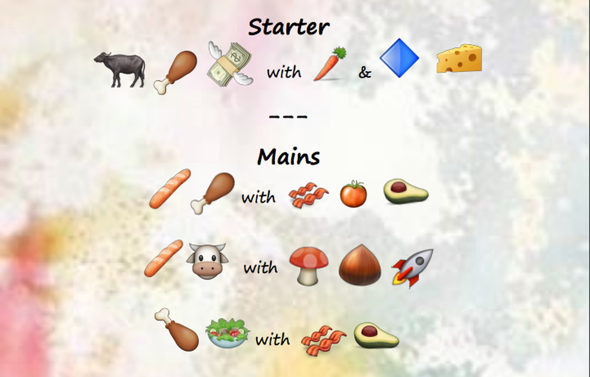 Emoji on restaurant menus why use words when smiley faces exist have adapted to the modern habit of communicating with a minimalist playful and at times confusing language the strategy flies in the face of biocorpaavc Image collections