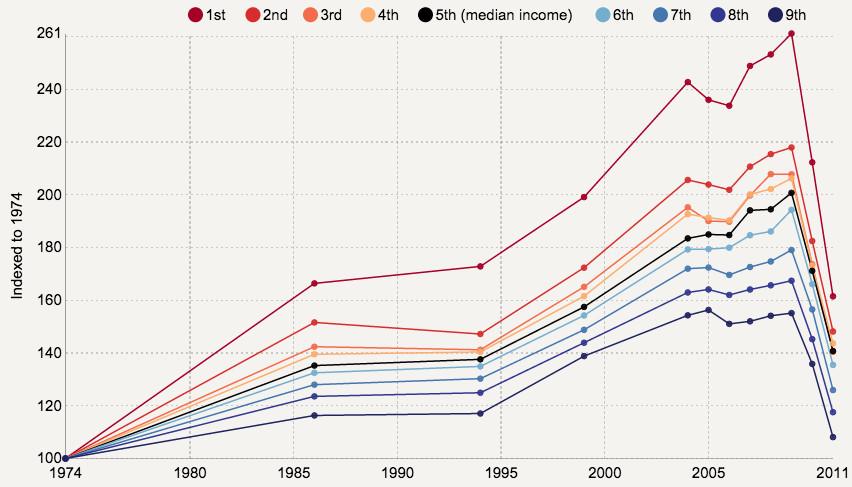 greek income collapse