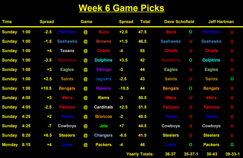 Nfl betting picks week 6 betting odds explained decimal place