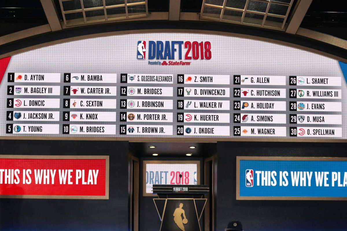 2020 Nba Draft List.Everything We Think We Know Heading Into What Could Be A