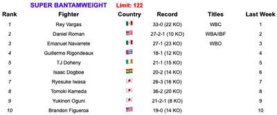 122 6419 - Rankings (June 4, 2019): Is Ruiz now No. 1 at heavyweight?