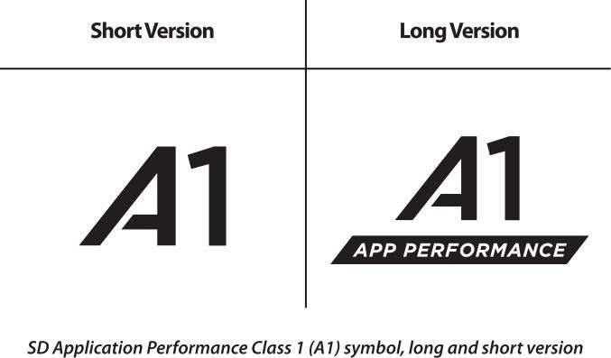 SD cards will soon get rated for app performance - The Verge