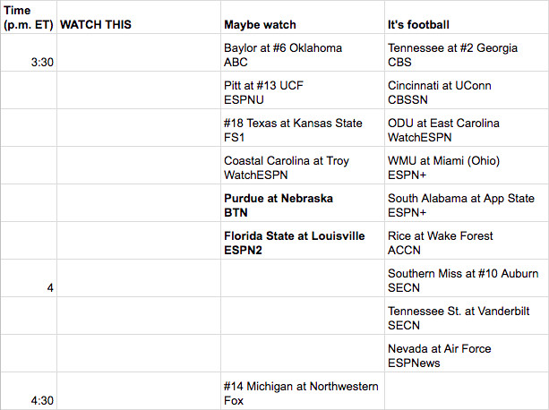 College Football Schedule Watch Grid Guide To 9 29 S Best Games