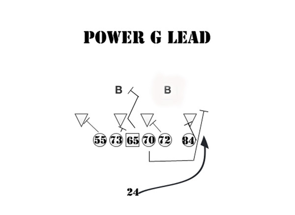 power g lead