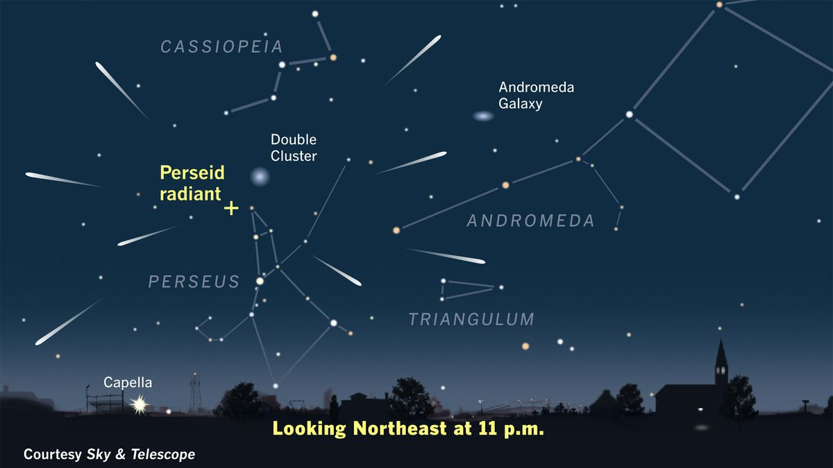 An illustration of the Perseids meteor shower.
