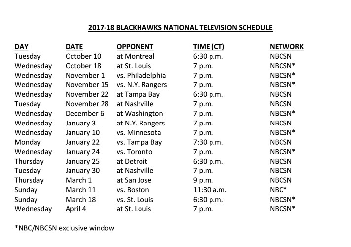 Blackhawks to lead NHL in national TV appearances for 2017