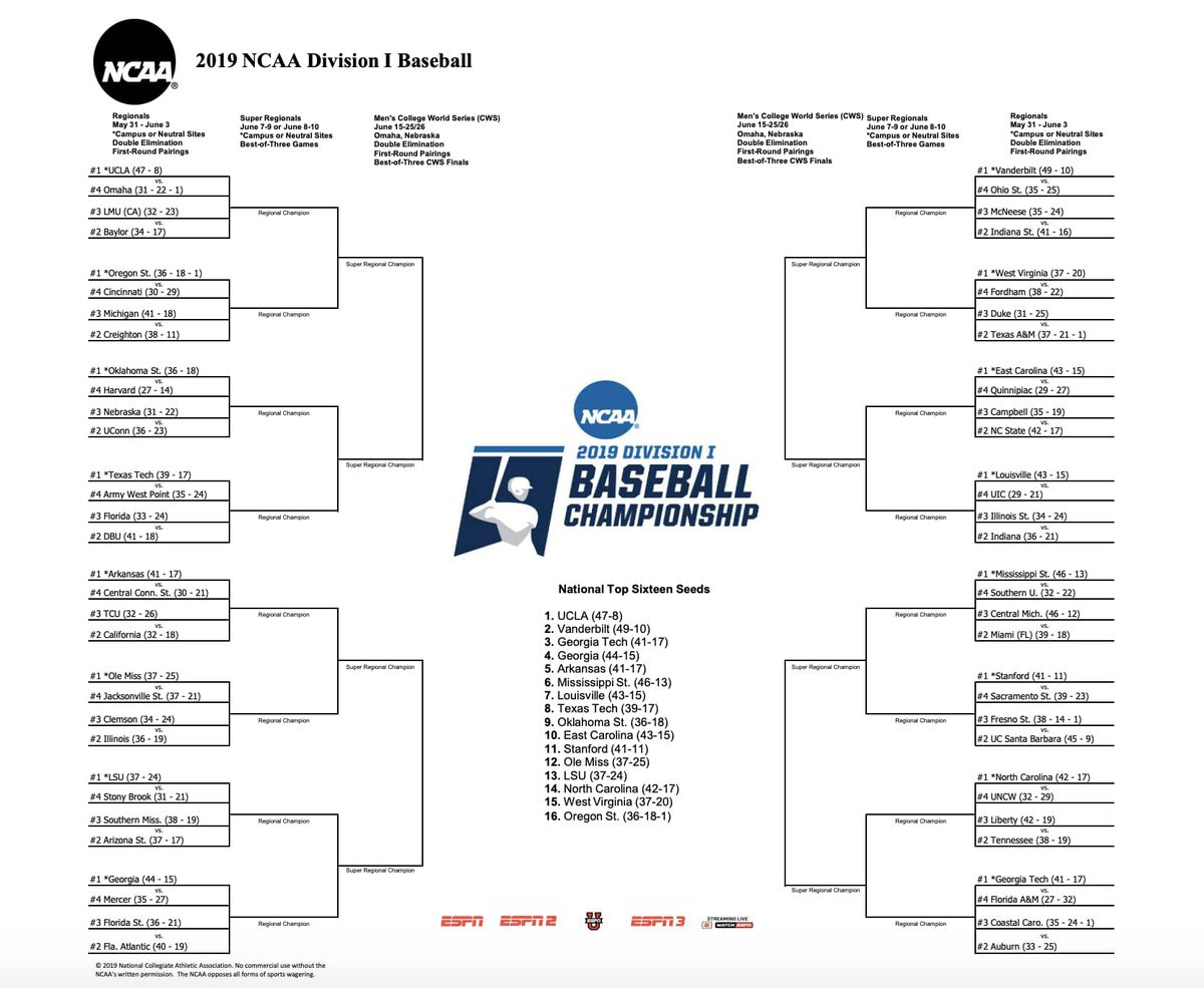 new style feefb ac7cb The full bracket, schedule and TV assignments for the 2019 NCAA baseball  tournament can be found here.